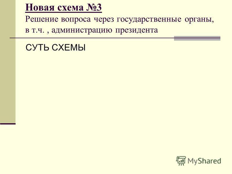 Новая схема 3 Решение вопроса через государственные органы, в т.ч., администрацию президента СУТЬ СХЕМЫ