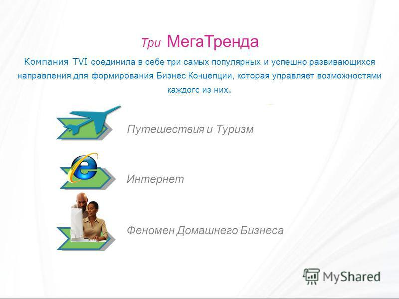 Три Мега Тренда Компания TVI соединила в себе три самых популярных и успешно развивающихся направления для формирования Бизнес Концепции, которая управляет возможностями каждого из них. Путешествия и Туризм Интернет Феномен Домашнего Бизнеса