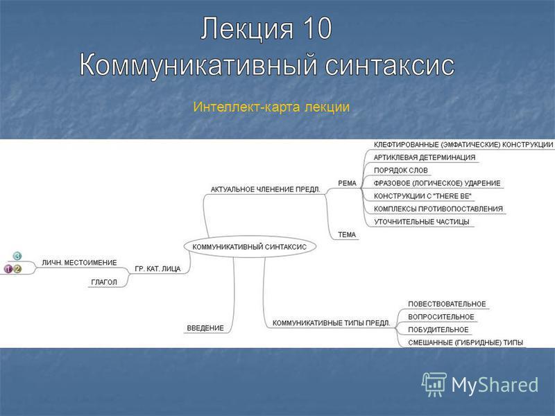 Интеллект-карта лекции