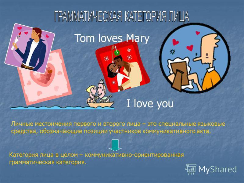 Tom loves Mary I love you Личные местоимения первого и второго лица – это специальные языковые средства, обозначающие позиции участников коммуникативного акта. Категория лица в целом – коммуникативно-ориентированная грамматическая категория.