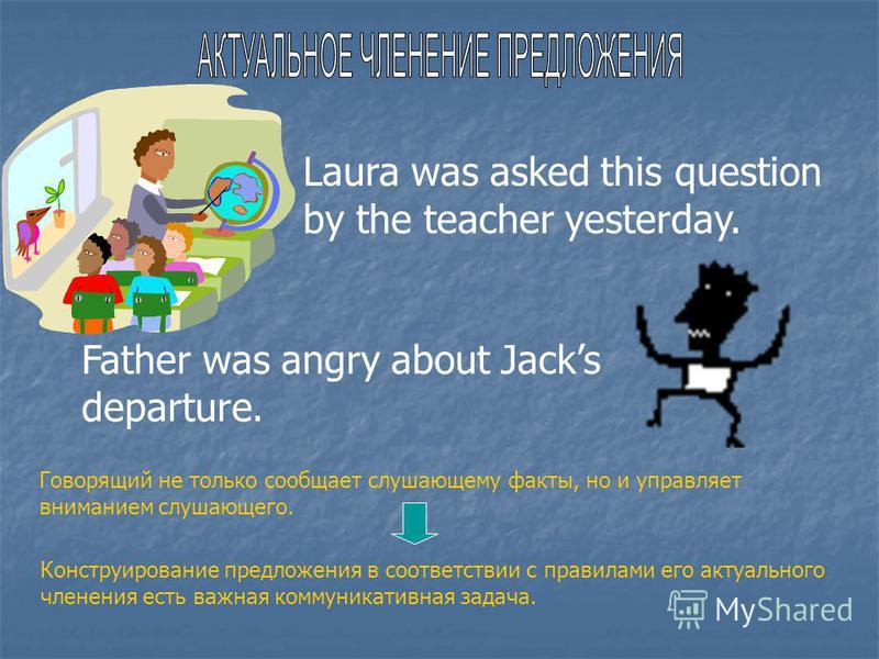 Laura was asked this question by the teacher yesterday. Father was angry about Jacks departure. Конструирование предложения в соответствии с правилами его актуального членения есть важная коммуникативная задача. Говорящий не только сообщает слушающем