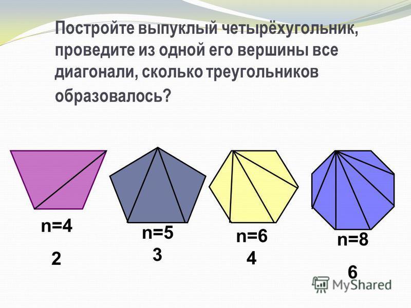 Постройте выпуклый четырёхугольник, проведите из одной его вершины все диагонали, сколько треугольников образовалось? n=4 2 n=5 3 n=6 4 n=8 6