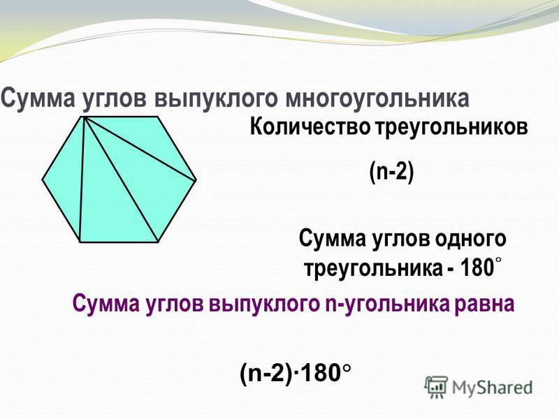 Сумма углов выпуклого многоугольника Количество треугольников (n-2) Сумма углов одного треугольника - 180 Сумма углов выпуклого n-угольника равна (n-2)·180