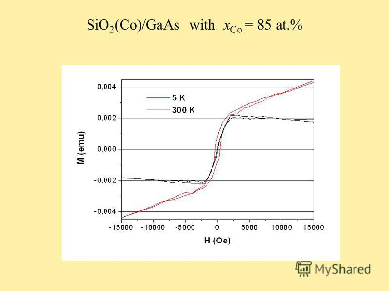 SiO 2 (Co)/GaAs with x Со = 85 at.%