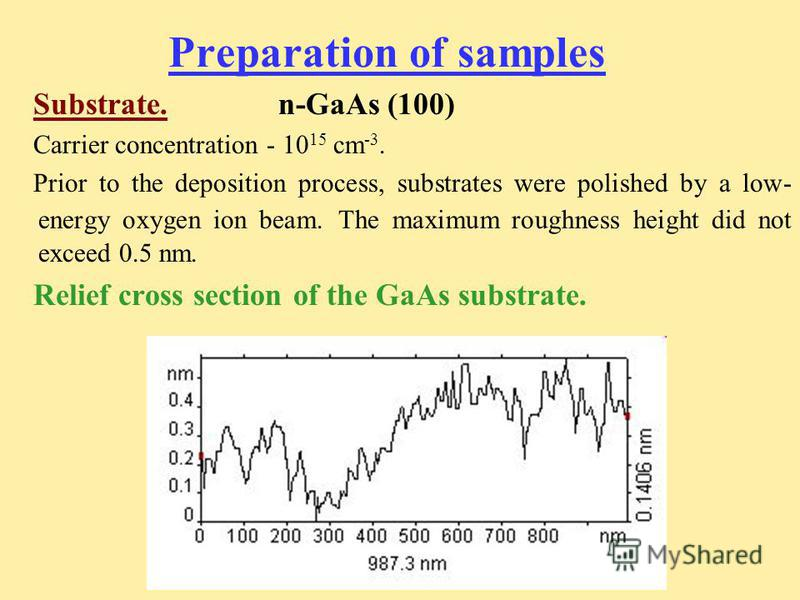 Preparation of samples Substrate. n-GaAs (100) Carrier concentration - 10 15 cm -3. Prior to the deposition process, substrates were polished by a low- energy oxygen ion beam. The maximum roughness height did not exceed 0.5 nm. Relief cross section o
