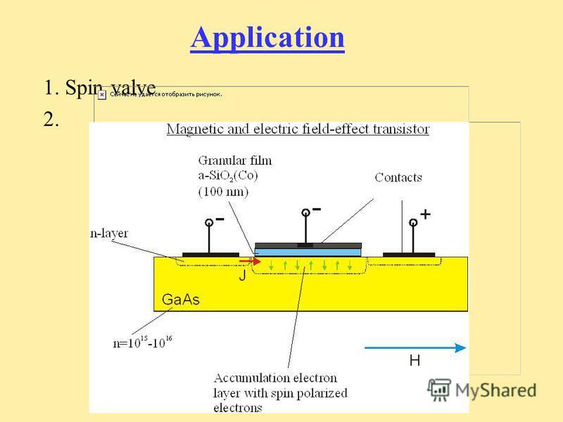 Application 1. Spin valve 2.