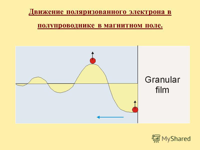 Движение поляризованного электрона в полупроводнике в магнитном поле.