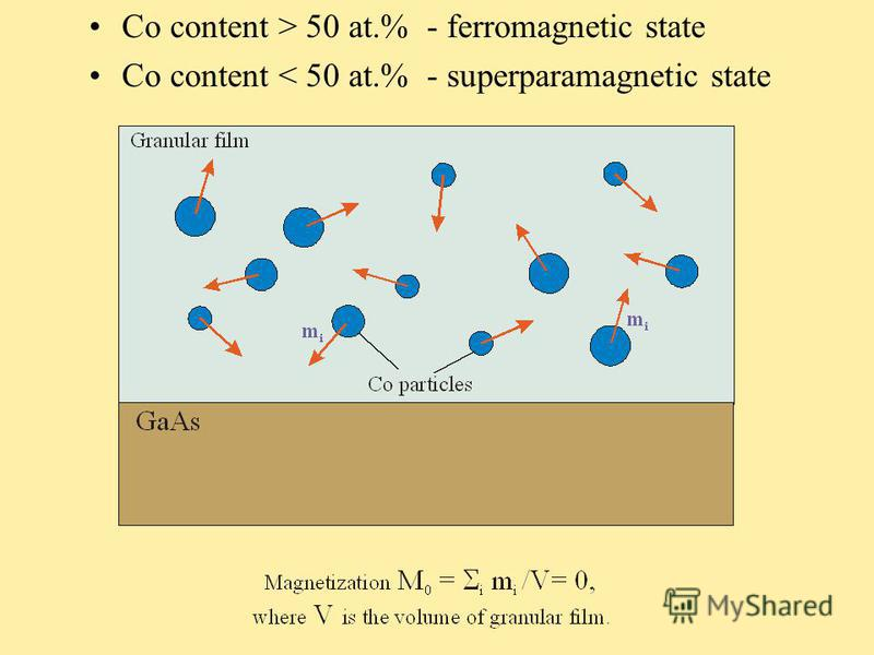 Co content > 50 at.% - ferromagnetic state Co content < 50 at.% - superparamagnetic state