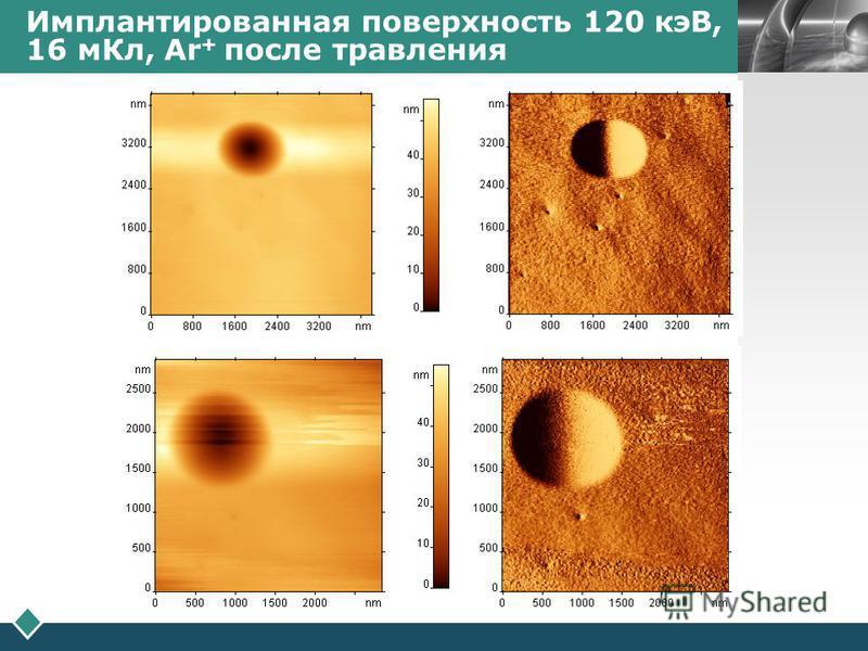LOGO Имплантированная поверхность 120 кэВ, 16 м Кл, Ar + после травления