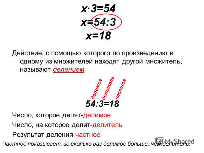 х·3=54 х=54:3 х=18 Действие, с помощью которого по произведению и одному из множителей находят другой множитель, называют делением 54:3=18 Число, которое делят-делимое Число, на которое делят-делитель Результат деления-частное делимое делитель частно