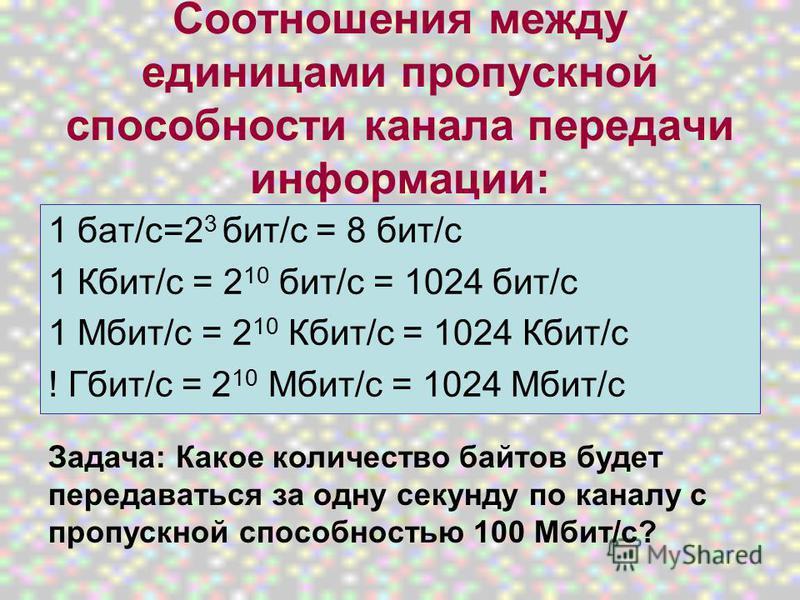 Соотношения между единицами пропускной способности канала передачи информации: 1 бат/с=2 3 бит/с = 8 бит/с 1 Кбит/с = 2 10 бит/с = 1024 бит/с 1 Мбит/с = 2 10 Кбит/с = 1024 Кбит/с ! Гбит/с = 2 10 Мбит/с = 1024 Мбит/с Задача: Какое количество байтов бу