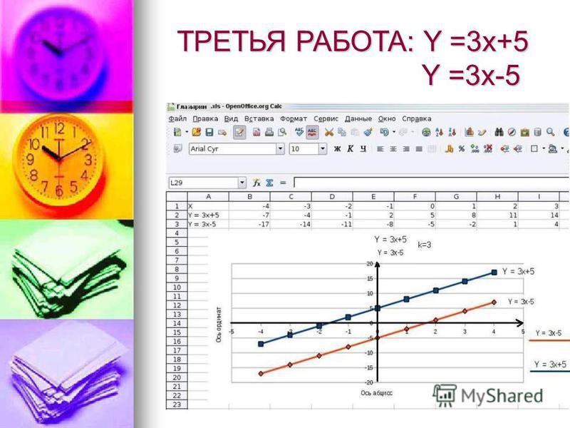ТРЕТЬЯ РАБОТА: Y =3x+5 Y =3x-5