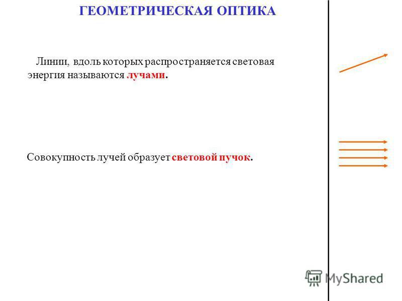 ГЕОМЕТРИЧЕСКАЯ ОПТИКА 400 500 600 700, нм 0 Линии, вдоль которых распространяется световая энергия называются лучами. Совокупность лучей образует световой пучок.