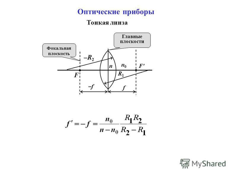 Оптические приборы Тонкая линза R1R1 –R2–R2 F F' –f–f f n0n0 n Фокальная плоскость Главные плоскости