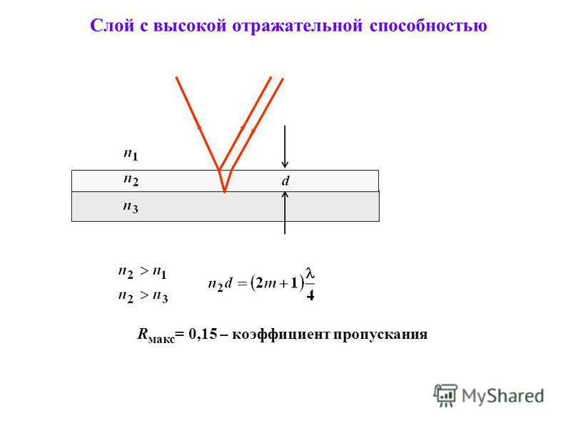 Слой с высокой отражательной способностью R макс = 0,15 – коэффициент пропускания