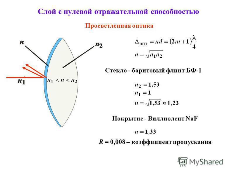 Слой с нулевой отражательной способностью Просветленная оптика Стекло - баритовый флинт БФ-1 Покрытие - Виллиолент NaF R = 0,008 – коэффициент пропускания