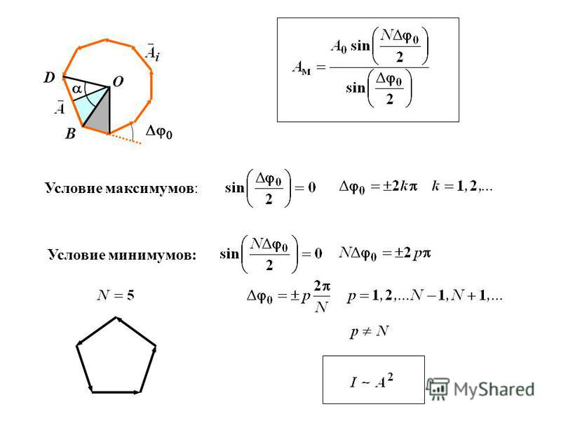 O B D Условие максимумов: Условие минимумов: