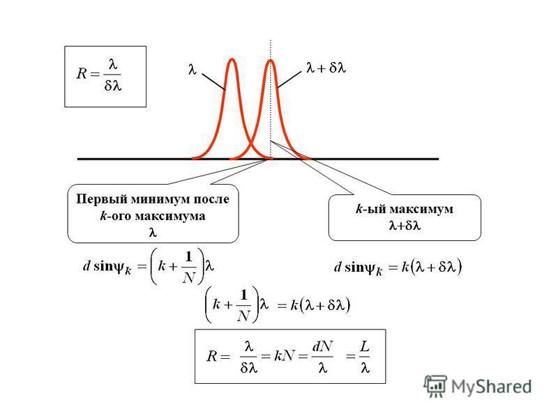 k-ый максимум Первый минимум после k-ого максимума