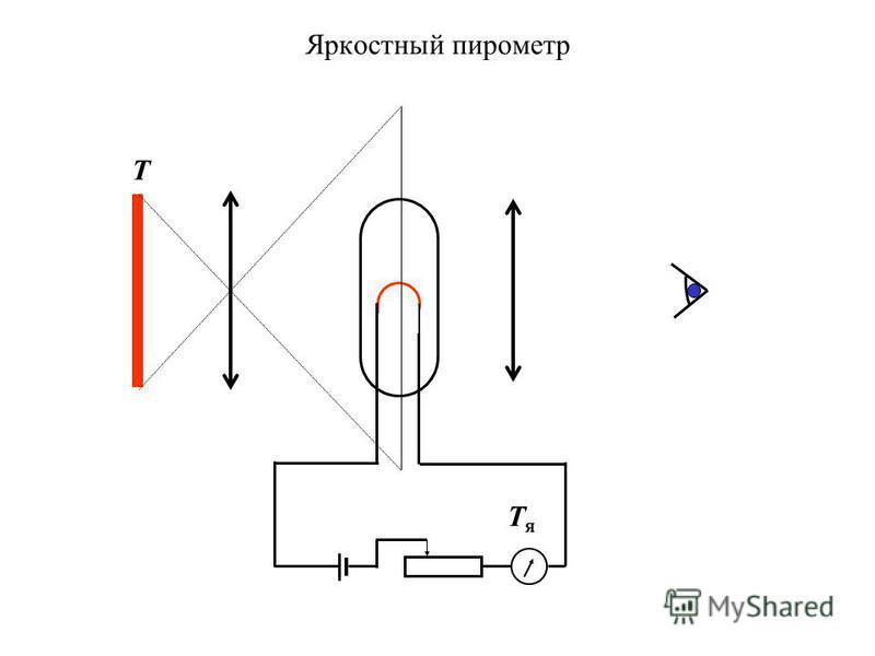 Яркостный пирометр T TяTя