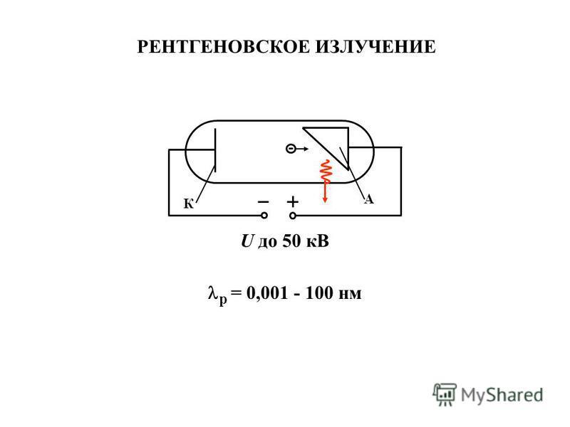 РЕНТГЕНОВСКОЕ ИЗЛУЧЕНИЕ К А U до 50 кВ р = 0,001 - 100 нм