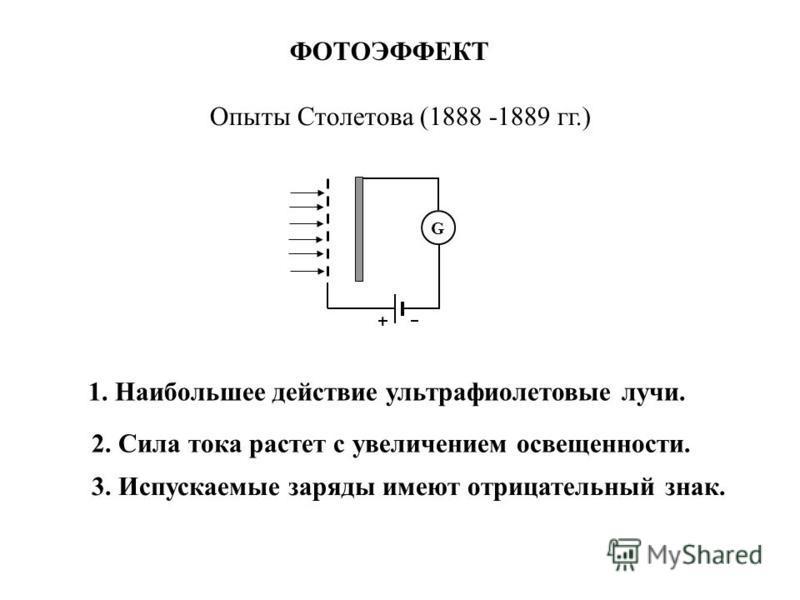 ФОТОЭФФЕКТ G Опыты Столетова (1888 -1889 гг.) 1. Наибольшее действие ультрафиолетовые лучи. 2. Сила тока растет с увеличением освещенности. 3. Испускаемые заряды имеют отрицательный знак.