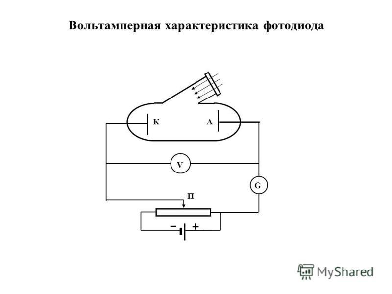 Вольтамперная характеристика фотодиода V G К А П