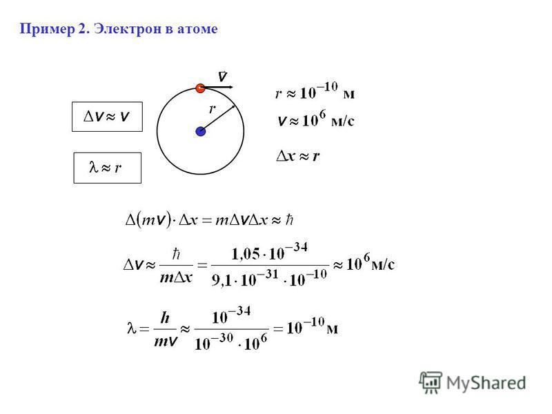 Пример 2. Электрон в атоме