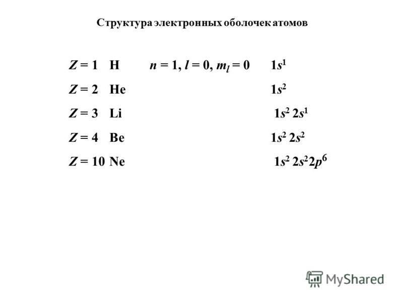 Z = 1Hn = 1, l = 0, m l = 01s 1 Z = 2He1s 2 Z = 3Li 1s 2 2s 1 Z = 4Be 1s 2 2s 2 Z = 10Ne 1s 2 2s 2 2p 6 Структура электронных оболочек атомов