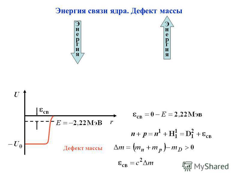 Энергия связи ядра. Дефект массы n p Энергия Энергия n p Энергия Энергия Дефект массы