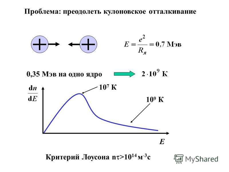 Проблема: преодолеть кулоновское отталкивание 0,35 Мэв на одно ядро Е 10 7 К 10 9 К Критерий Лоусона n >10 14 м -3 с