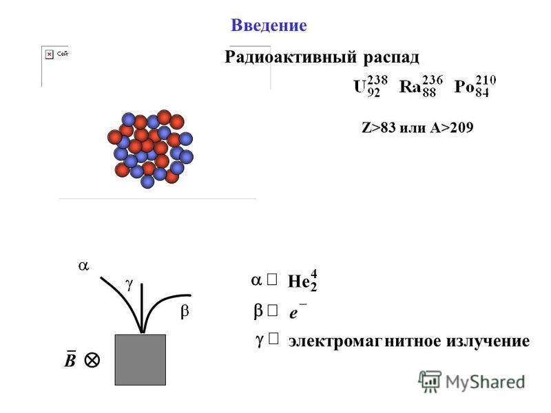 В излучениенитноеэлектромаг He 4 2 e Z>83 или А>209 Радиоактивный распад