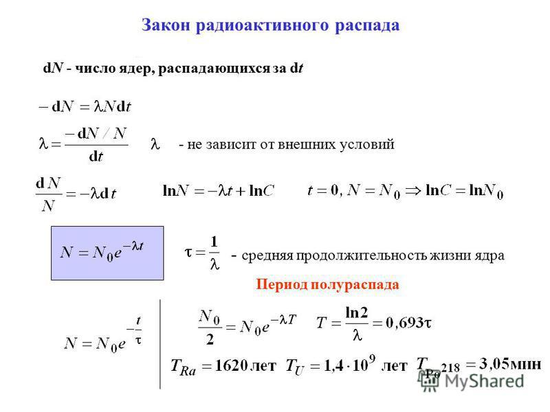 Закон радиоактивного распада dN - число ядер, распадающихся за dt - не зависит от внешних условий - средняя продолжительность жизни ядра Период полураспада