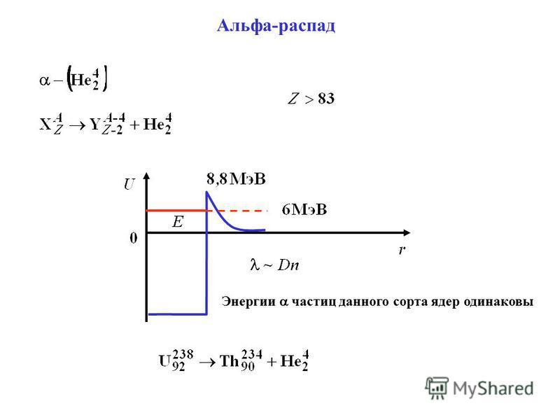 Альфа-распад Энергии частиц данного сорта ядер одинаковы