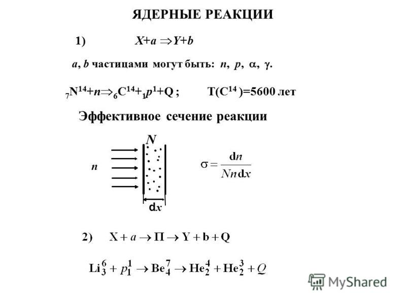 ЯДЕРНЫЕ РЕАКЦИИ n dxdx N 1) X+a Y+b a, b частицами могут быть: n, p,,. 7 N 14 +n 6 C 14 + 1 p 1 +Q ; T(C 14 )=5600 лет Эффективное сечение реакции