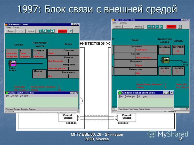 МГТУ ВВЕ 60, 26 – 27 января 2009, Москва 13 1997: Блок связи с внешней средой