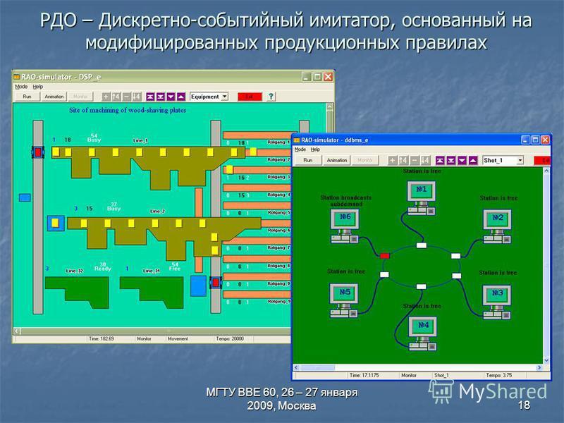 МГТУ ВВЕ 60, 26 – 27 января 2009, Москва 18 РДО – Дискретно-событийный имитатор, основанный на модифицированных продукционных правилах