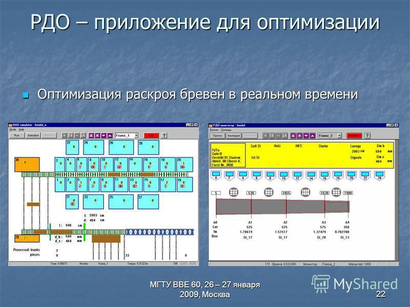 МГТУ ВВЕ 60, 26 – 27 января 2009, Москва 22 РДО – приложение для оптимизации Оптимизация раскроя бревен в реальном времени Оптимизация раскроя бревен в реальном времени