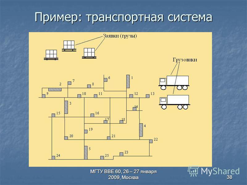 МГТУ ВВЕ 60, 26 – 27 января 2009, Москва 38 Пример: транспортная система