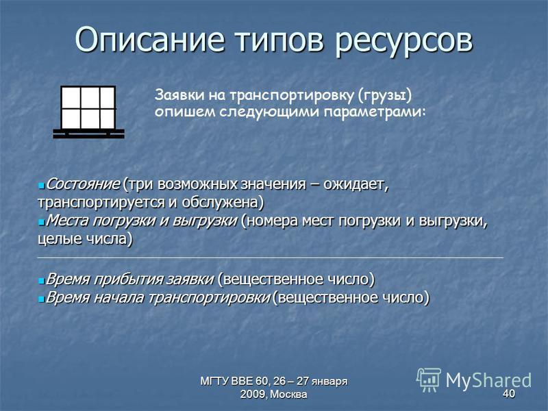 МГТУ ВВЕ 60, 26 – 27 января 2009, Москва 40 Описание типов ресурсов Заявки на транспортировку (грузы) опишем следующими параметрами: Состояние (три возможных значения – ожидает, транспортируется и обслужена) Состояние (три возможных значения – ожидае