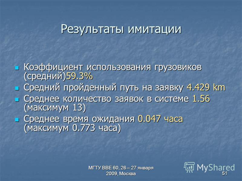 МГТУ ВВЕ 60, 26 – 27 января 2009, Москва 51 Результаты имитации Коэффициент использования грузовиков (средний)59.3% Коэффициент использования грузовиков (средний)59.3% Средний пройденный путь на заявку 4.429 km Средний пройденный путь на заявку 4.429