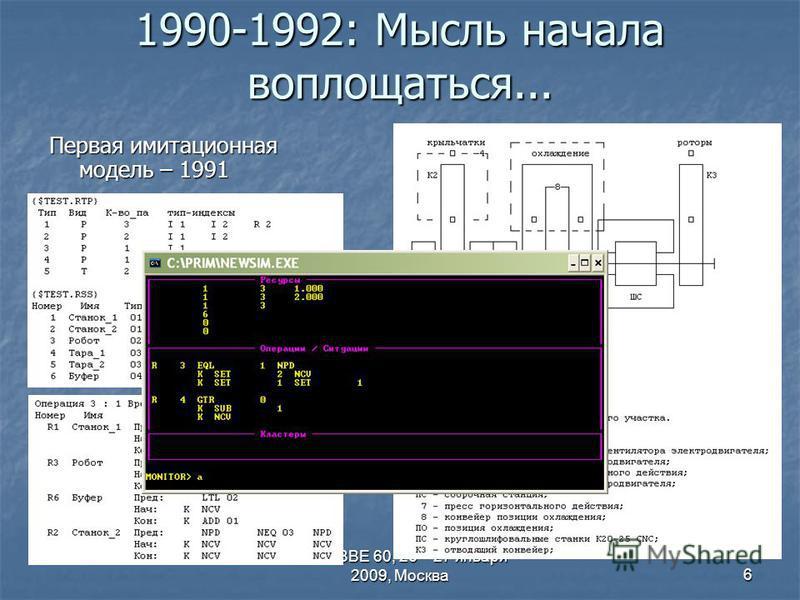 МГТУ ВВЕ 60, 26 – 27 января 2009, Москва 6 1990-1992: Мысль начала воплощаться... Первая имитационная модель – 1991