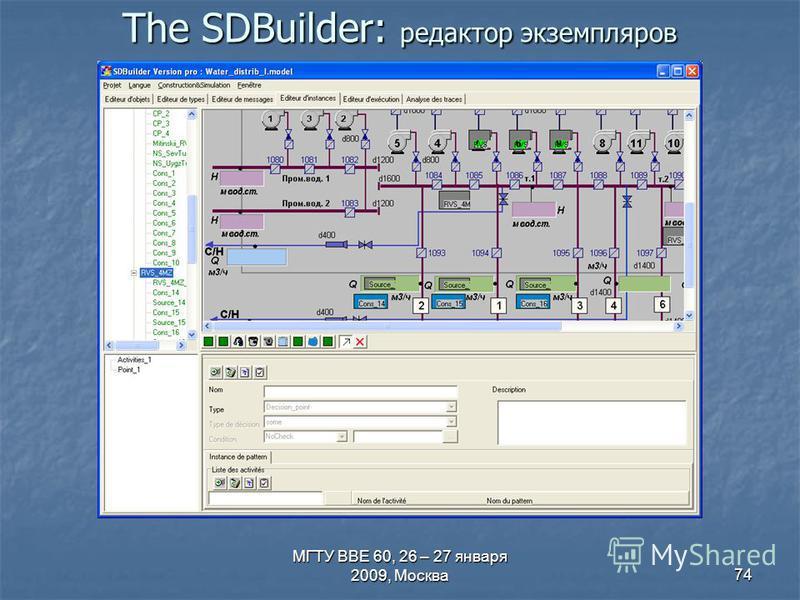МГТУ ВВЕ 60, 26 – 27 января 2009, Москва 74 The SDBuilder: редактор экземпляров