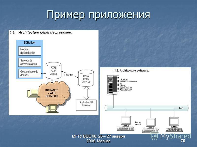 МГТУ ВВЕ 60, 26 – 27 января 2009, Москва 79 Пример приложения
