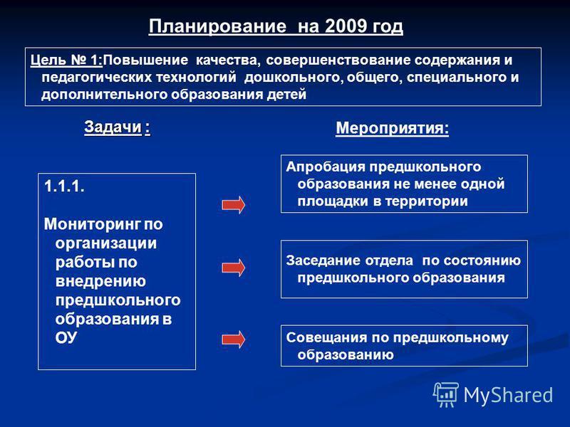 Задачи : Планирование на 2009 год Апробация предшкольного образования не менее одной площадки в территории 1.1.1. Мониторинг по организации работы по внедрению предшкольного образования в ОУ Мероприятия: Цель 1:Повышение качества, совершенствование с