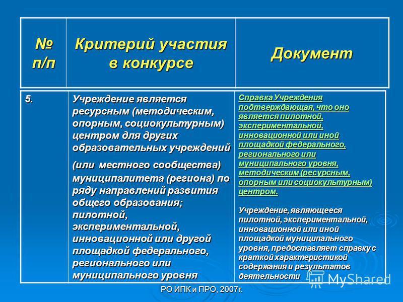 РО ИПК и ПРО, 2007 г. 5. Учреждение является ресурсным (методическим, опорным, социокультурным) центром для других образовательных учреждений (или местного сообщества) муниципалитета (региона) по ряду направлений развития общего образования; пилотной