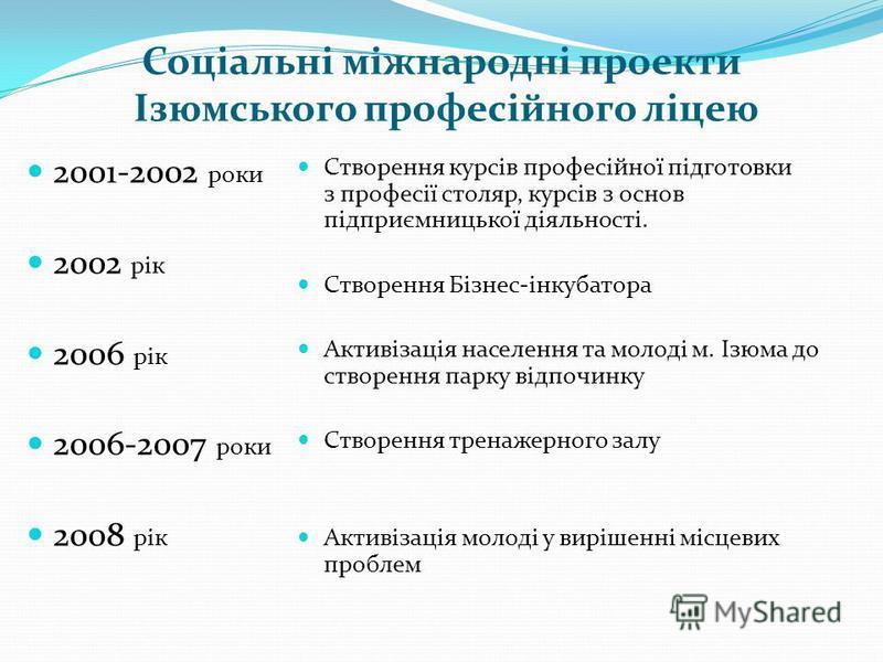 Соціальні міжнародні проекти Ізюмського професійного ліцею 2001-2002 роки 2002 рік 2006 рік 2006-2007 роки 2008 рік Створення курсів професійної підготовки з професії столяр, курсів з основ підприємницької діяльності. Створення Бізнес-інкубатора Акти