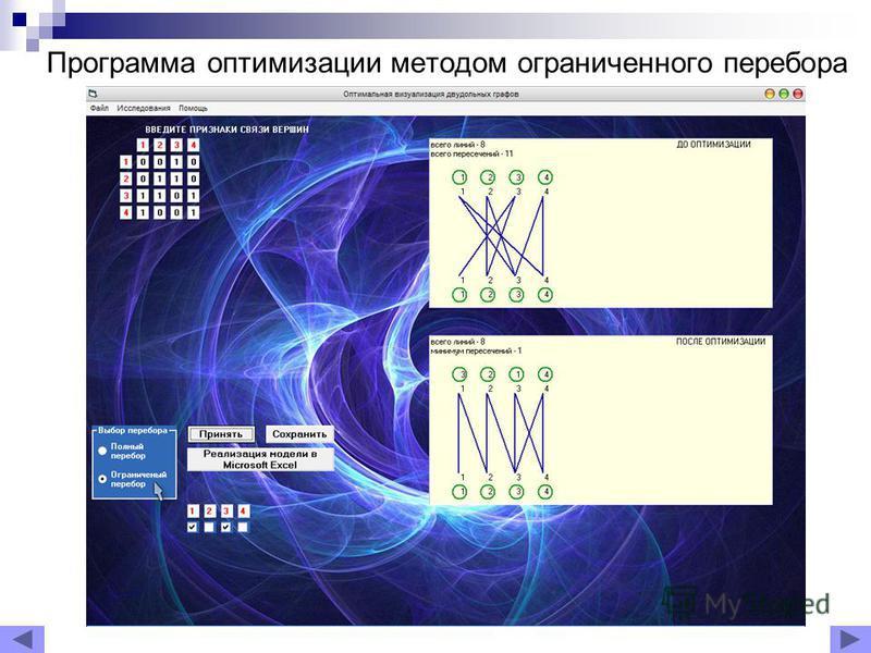 Программа оптимизации методом ограниченного перебора