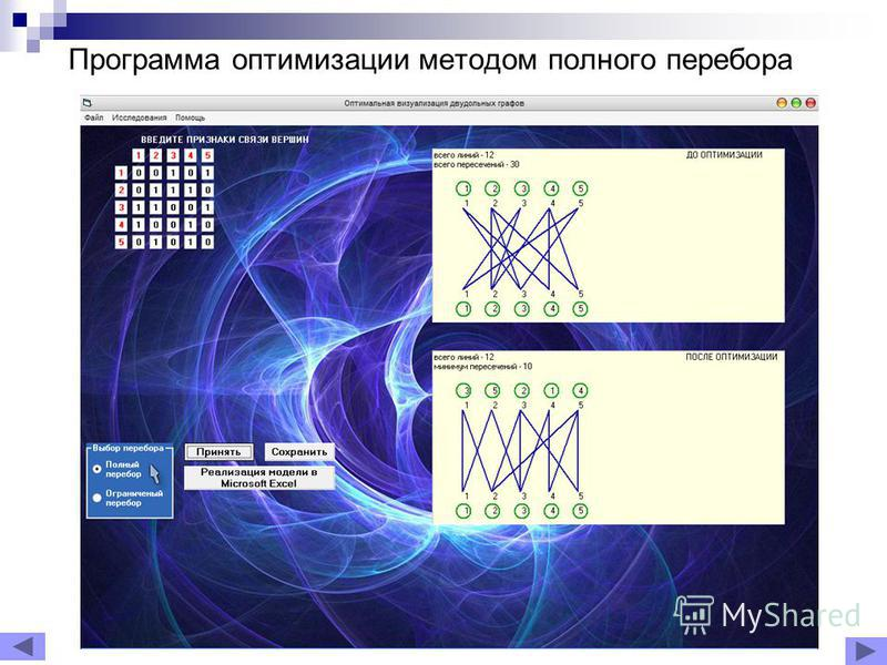 Программа оптимизации методом полного перебора