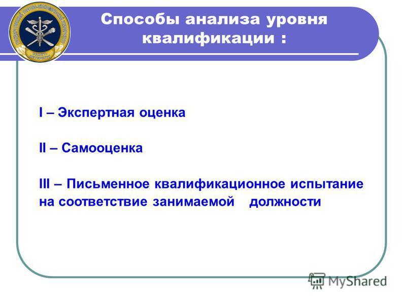 Способы анализа уровня квалификации : I – Экспертная оценка II – Самооценка III – Письменное квалификационное испытание на соответствие занимаемой должности