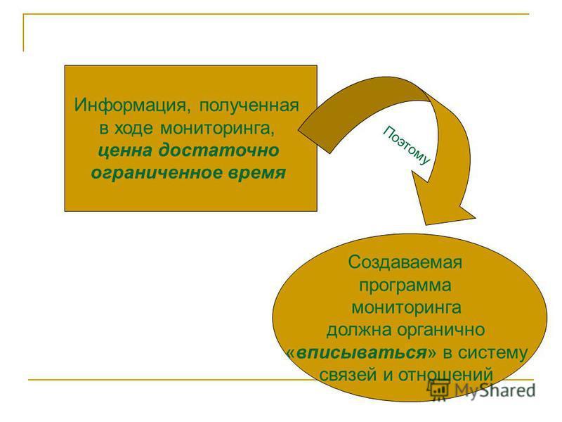 Как возникает мониторинг? По спирали: 1) используются простые показатели и соответствующие им методики, позволяющие решать первостепенные задачи, 2) постепенно перечень показателей расширяется и одновременно усложняется, 3) возвращение к первоначальн